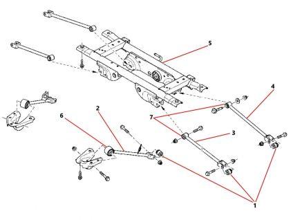Замена задних сайлентблоков на рено дастер 4х4